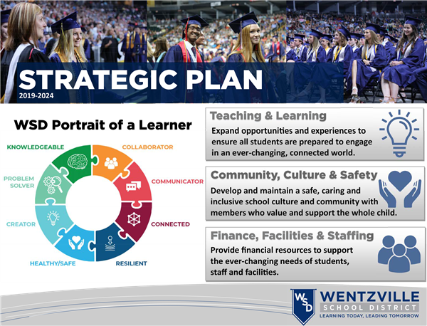 Five Year Strategic Plan